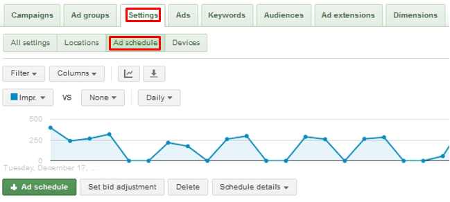 how-much-does-adwords-cost-adwords-ad-scheduling-settings
