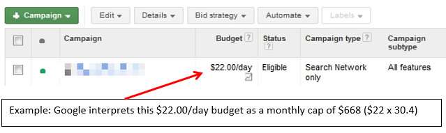 how-much-does-adwords-cost-adwords-daily-budget-monthly-cap